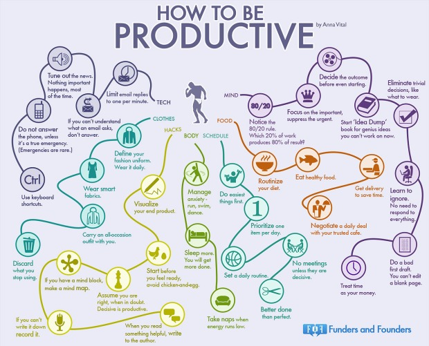 get-done-35-habits-most-productive-people-infographic